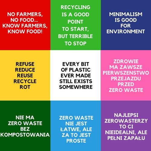 Vademecum Zero Waste logo